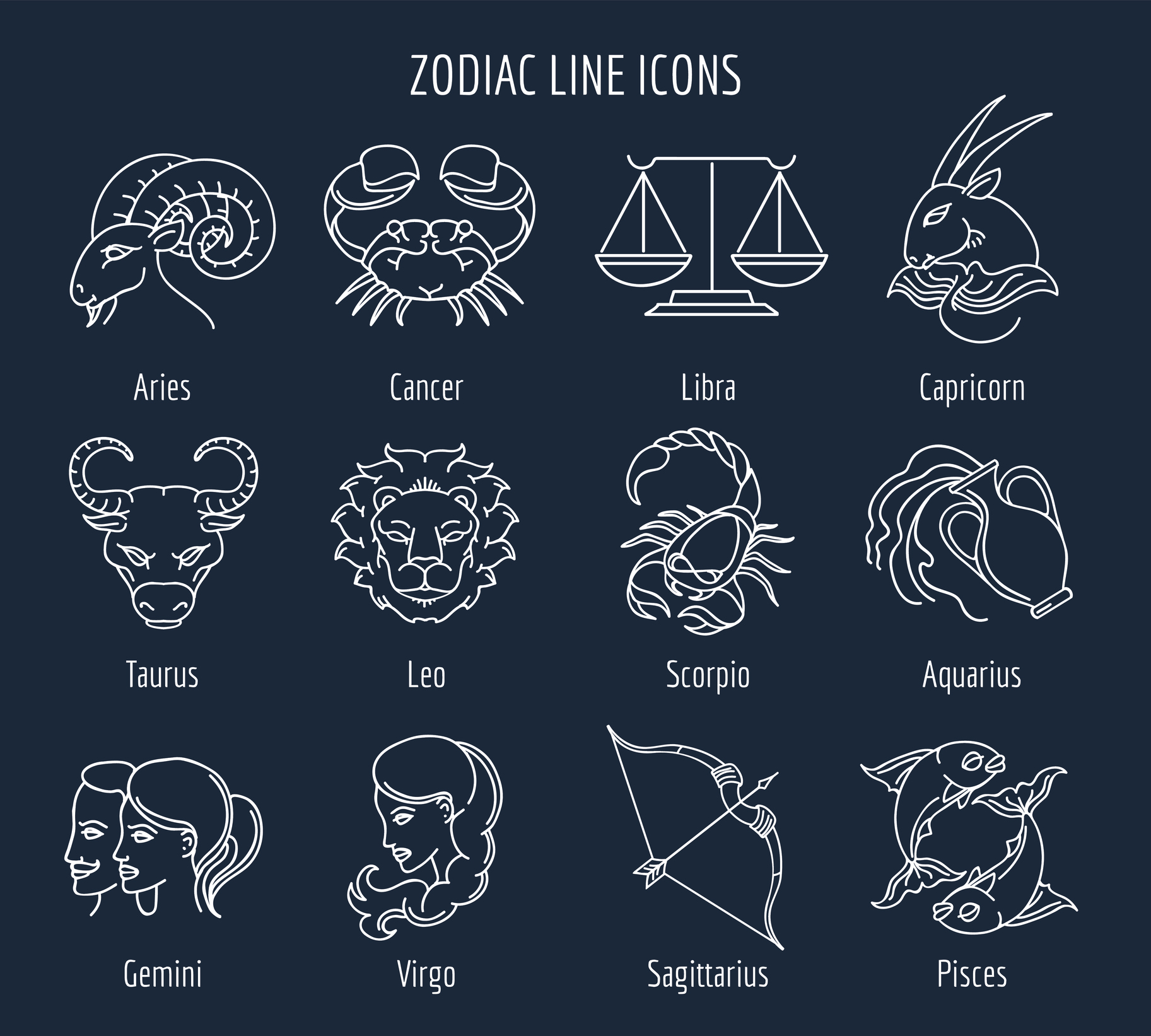 Zodiac line icons. Zodiac signs in thin line style